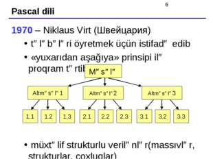 Pascal dili 1970 – Niklaus Virt (Швейцария) tələbələri öyretmek üçün istifadə