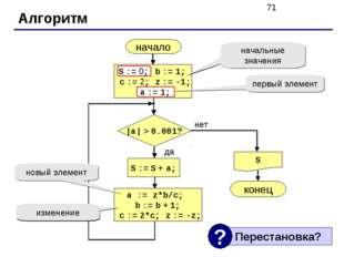 Алгоритм начало S конец нет да |a| > 0.001? S := S + a; S := 0; b := 1; c :=