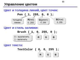Управление цветом Цвет и толщина линий, цвет точек: Pen ( 1, 255, 0, 0 ); Цве