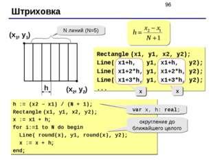 Штриховка (x1, y1) (x2, y2) N линий (N=5) h Rectangle (x1, y1, x2, y2); Line(