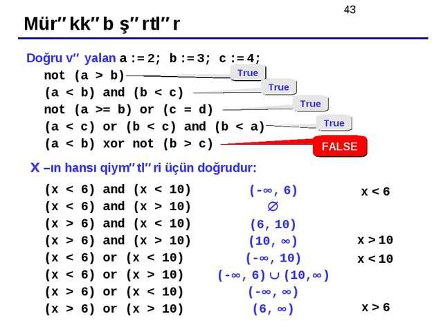 Doğru və yalan a := 2; b := 3; c := 4; not (a > b) (a < b) and (b < c) not (a...