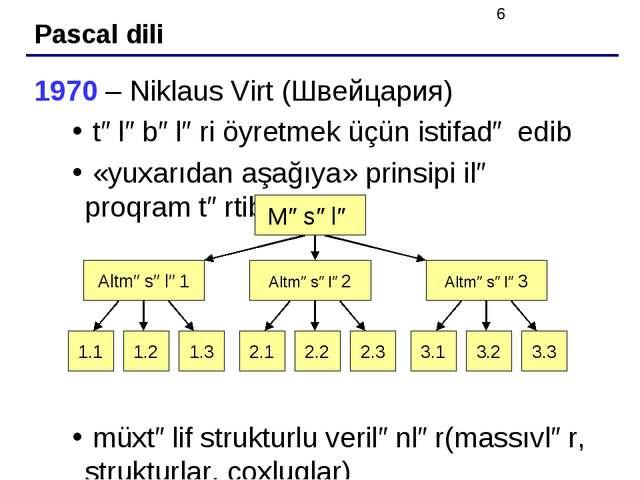 Pascal dili 1970 – Niklaus Virt (Швейцария) tələbələri öyretmek üçün istifadə...