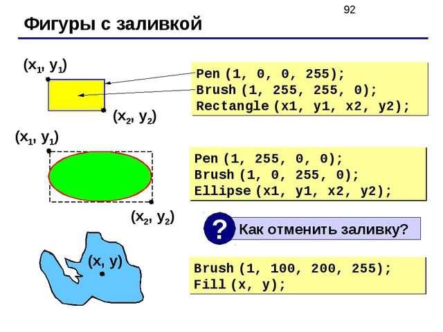 Фигуры с заливкой Pen (1, 0, 0, 255); Brush (1, 255, 255, 0); Rectangle (x1,...