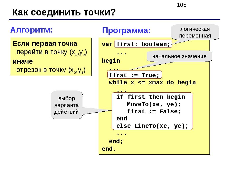 Как соединить точки? Алгоритм: Если первая точка перейти в точку (xэ,yэ) инач...