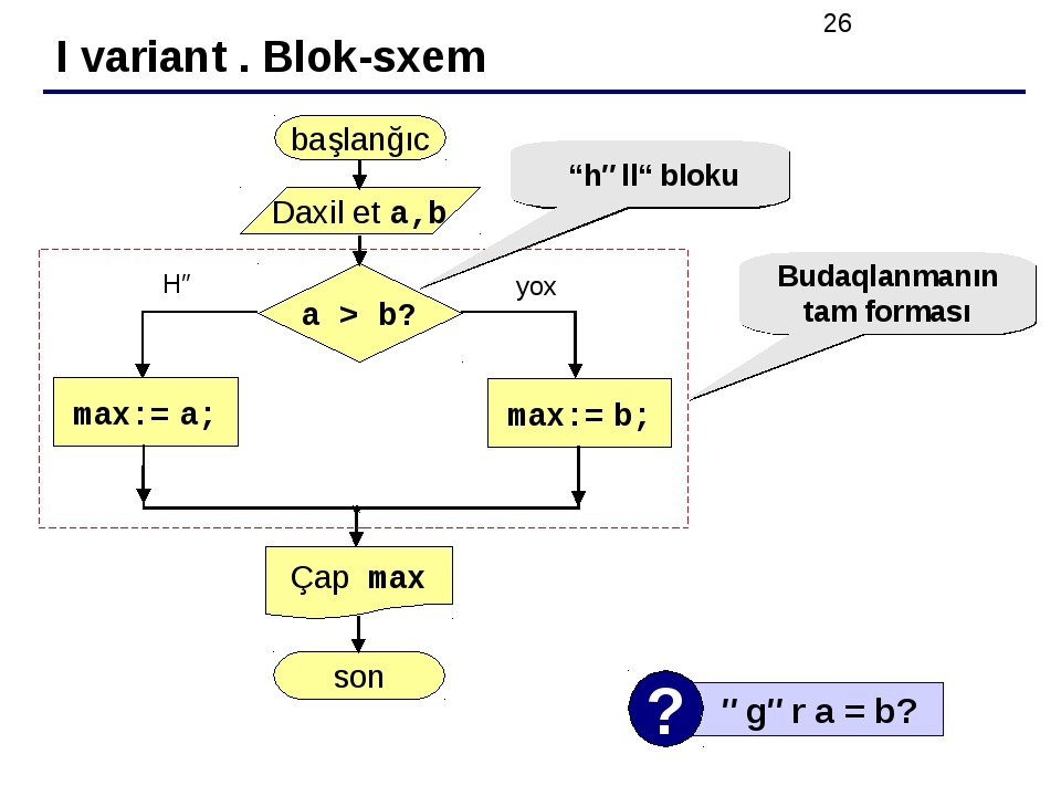 """I variant . Blok-sxem Budaqlanmanın tam forması """"həll"""" bloku"""