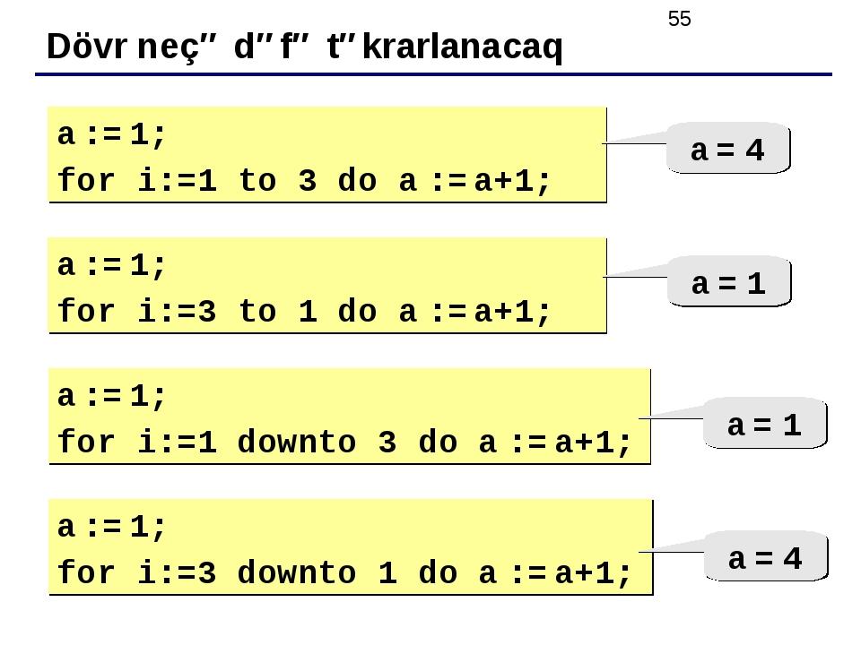 Dövr neçə dəfə təkrarlanacaq a := 1; for i:=1 to 3 do a := a+1; a = 4 a := 1;...