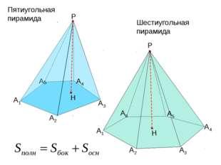 Пятиугольная пирамида А1 А2 А Р А3 Шестиугольная пирамида 5 Р А1 А2 А3 А4 А4