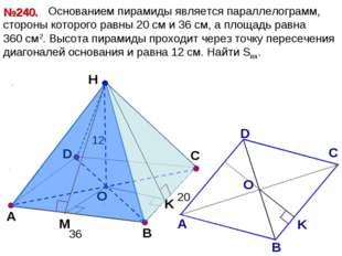 Основанием пирамиды является параллелограмм, стороны которого равны 20 см и
