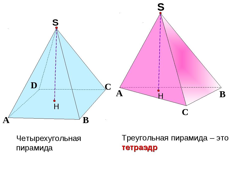 Треугольная пирамида – это тетраэдр Четырехугольная пирамида А В С D