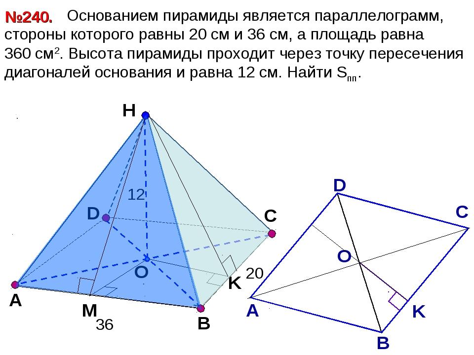 Основанием пирамиды является параллелограмм, стороны которого равны 20 см и...