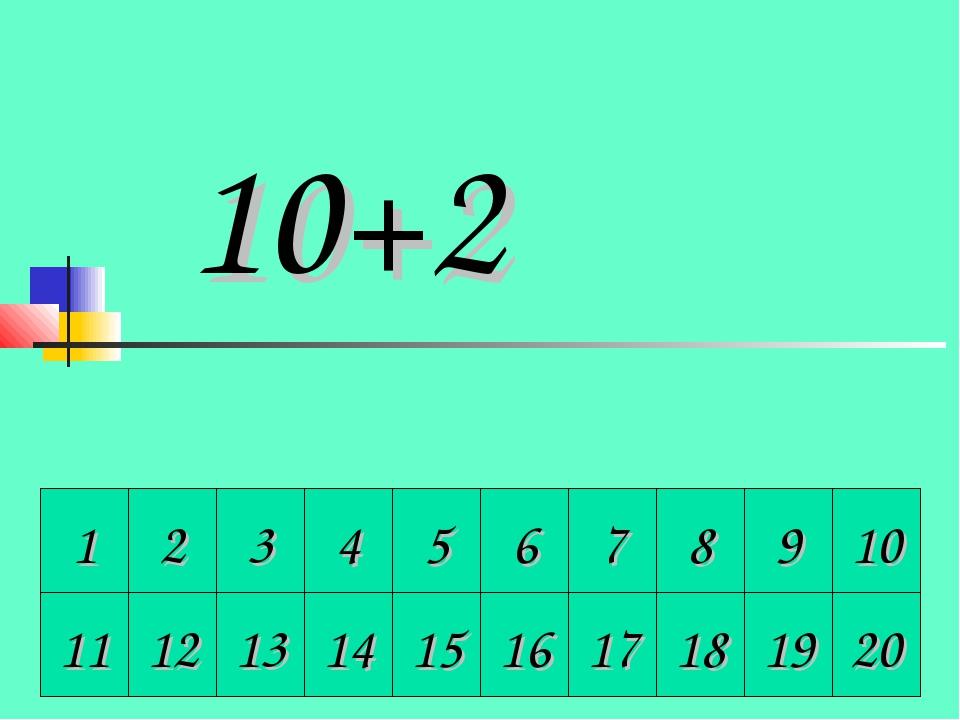 1 2 3 4 5 6 7 8 9 10 11 12 13 14 15 16 17 18 19 20 10+2