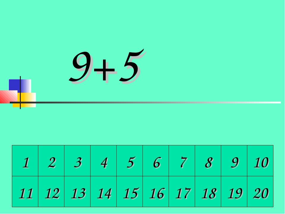 1 2 3 4 5 6 7 8 9 10 11 12 13 14 15 16 17 18 19 20 9+5