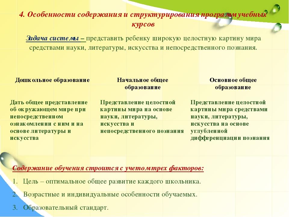 4. Особенности содержания и структурирования программ учебных курсов Задача с...