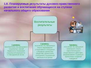 1.8. Планируемые результаты духовно-нравственного развития и воспитания обуча