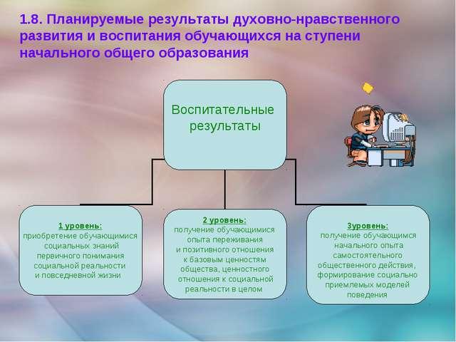 1.8. Планируемые результаты духовно-нравственного развития и воспитания обуча...