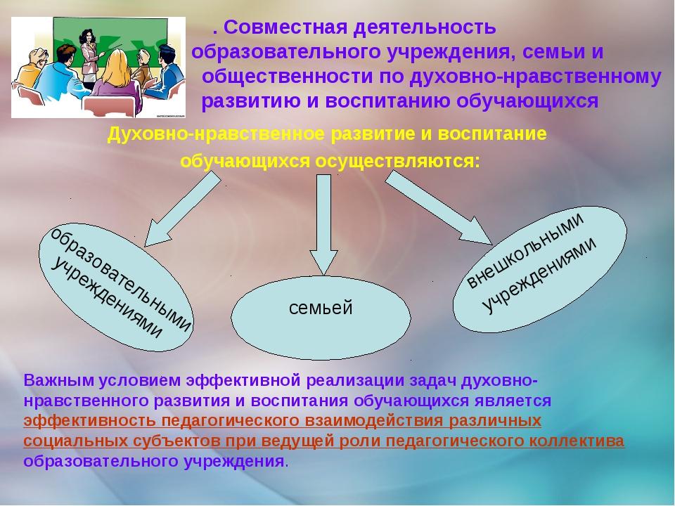 . Совместная деятельность образовательного учреждения, семьи и общественности...