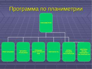 Программа по планиметрии