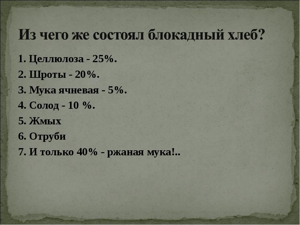 1. Целлюлоза - 25%. 2. Шроты - 20%. 3. Мука ячневая - 5%. 4. Солод - 10 %. 5....