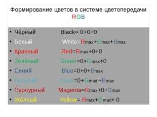 Формирование цветов в системе цветопередачи RGB Чёрный Black= 0+0+0 Белый Whi