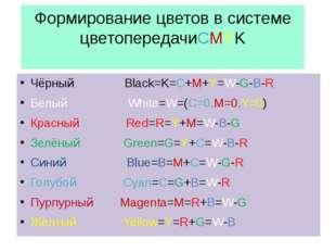 Чёрный Black=K=C+M+Y=W-G-B-R Белый White=W=(C=0,M=0,Y=0) Красный Red=R=Y+M=W