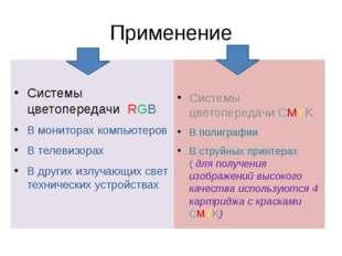 Применение Системы цветопередачи RGB В мониторах компьютеров В телевизорах В