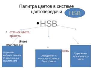 Палитра цветов в системе цветопередачи HSB оттенок цвета яркость (Hue) (Brigh