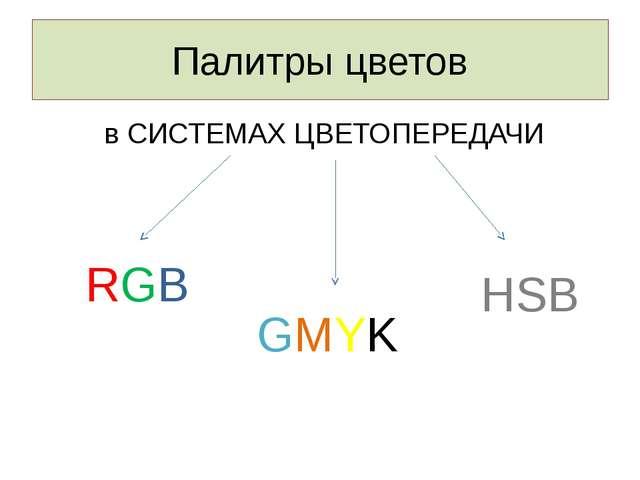 Палитры цветов в СИСТЕМАХ ЦВЕТОПЕРЕДАЧИ RGB GMYK HSB