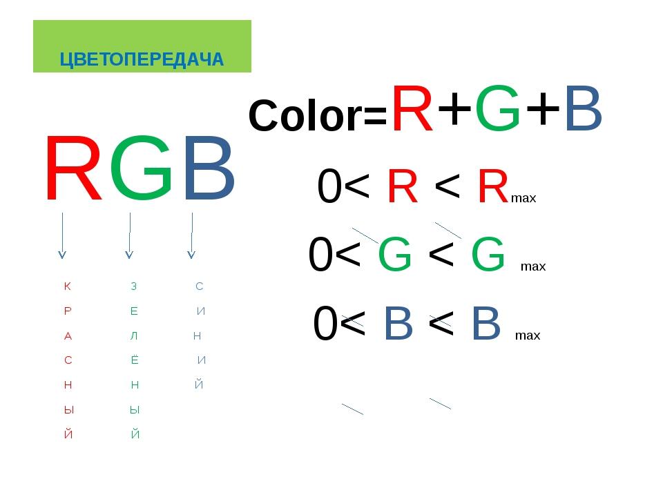 ЦВЕТОПЕРЕДАЧА Color=R+G+B 0< R < Rmax 0< G < G max 0< B < B max RGB К З С Р Е...