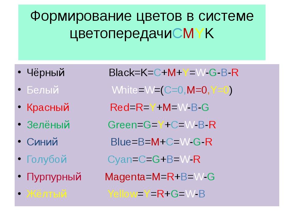 Чёрный Black=K=C+M+Y=W-G-B-R Белый White=W=(C=0,M=0,Y=0) Красный Red=R=Y+M=W...