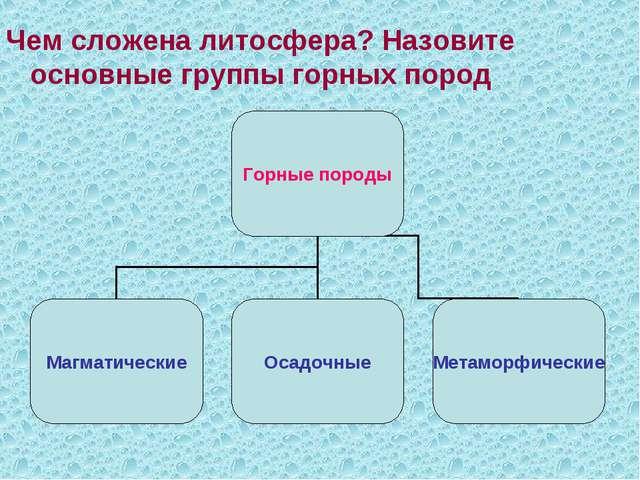 Чем сложена литосфера? Назовите основные группы горных пород
