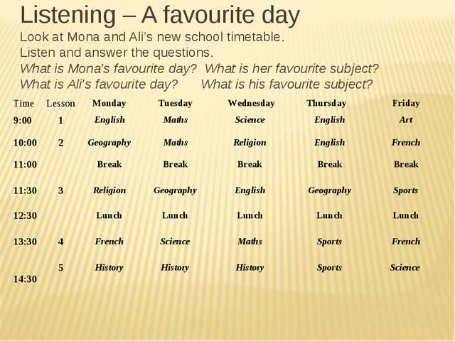 Listening – A favourite day Look at Mona and Ali's new school timetable. List...