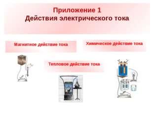 Приложение 1 Действия электрического тока Магнитное действие тока Химическое