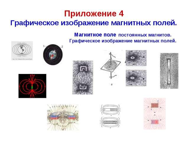 Приложение 4 Графическое изображение магнитных полей. Магнитное поле постоянн...