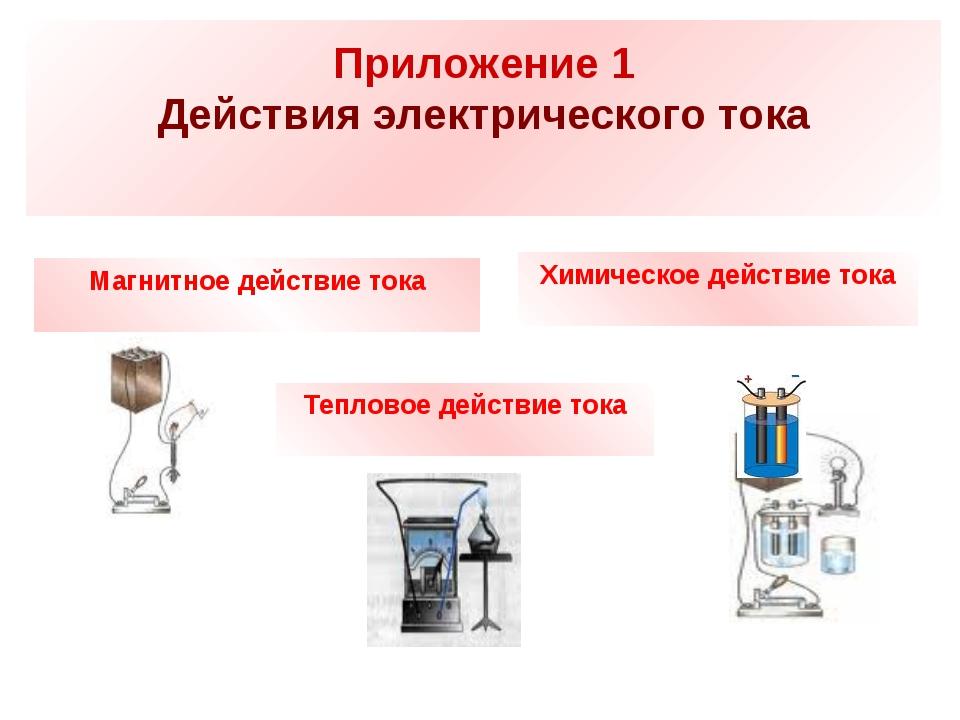 Приложение 1 Действия электрического тока Магнитное действие тока Химическое...