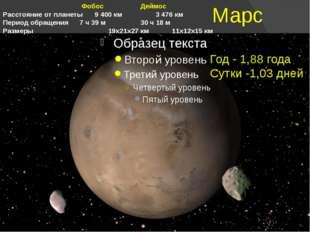 27 км !!! Гора Олимп- самый большой вулкан Солнечной системы +25°С до -125°С