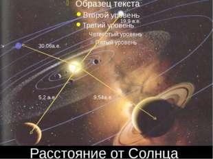 Юпитер 11,86 лет