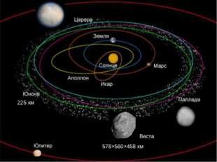 Крупнейшие объекты пояса Койпера ~2300 км ~1200 км Почему в 2006 году Плутон