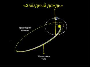 1 3 3) Какие планеты наблюдают в телескоп? 4) Назовите самую яркую звезду на