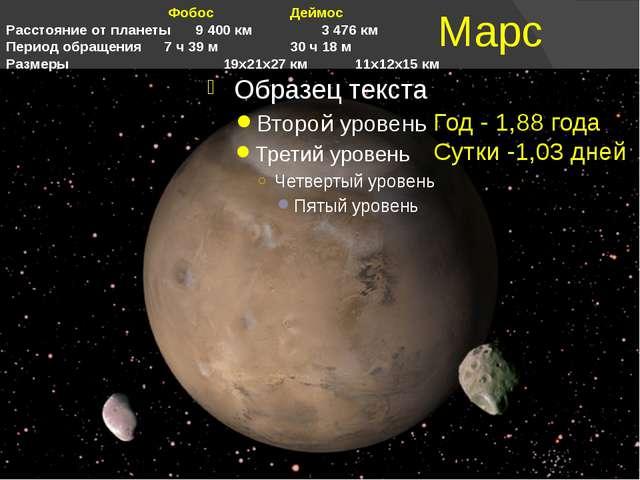 27 км !!! Гора Олимп- самый большой вулкан Солнечной системы +25°С до -125°С...
