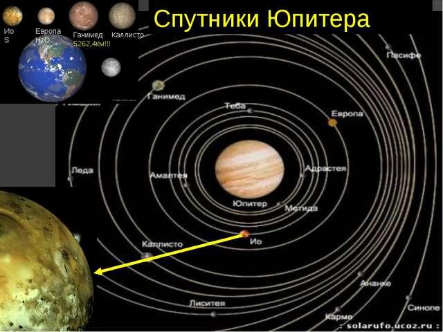 5150 км Плотная атмосфера Спутники Сатурна