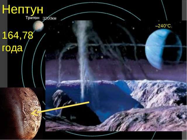 225 км 578×560×458 км Веста 975×909 км 582×556×500 км