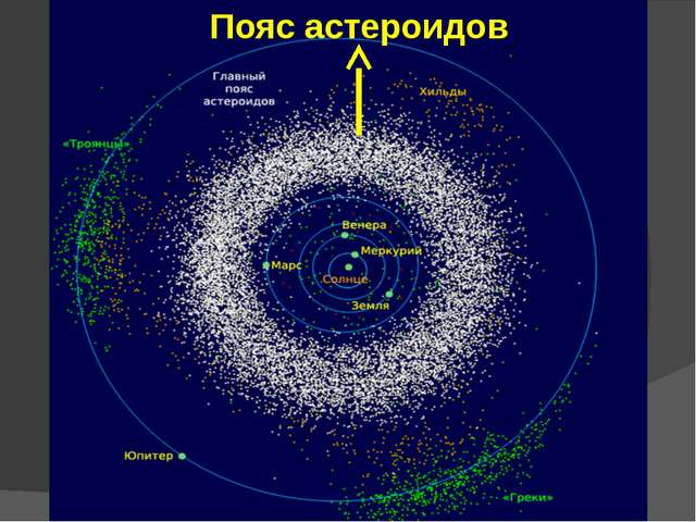 Аризонский кратер диаметр 1200 м глубина 175 м возраст 5000 лет По расчетам м...