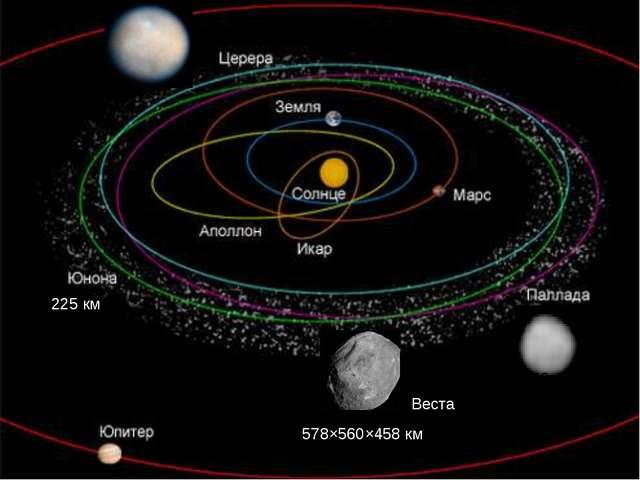 Крупнейшие объекты пояса Койпера ~2300 км ~1200 км Почему в 2006 году Плутон...