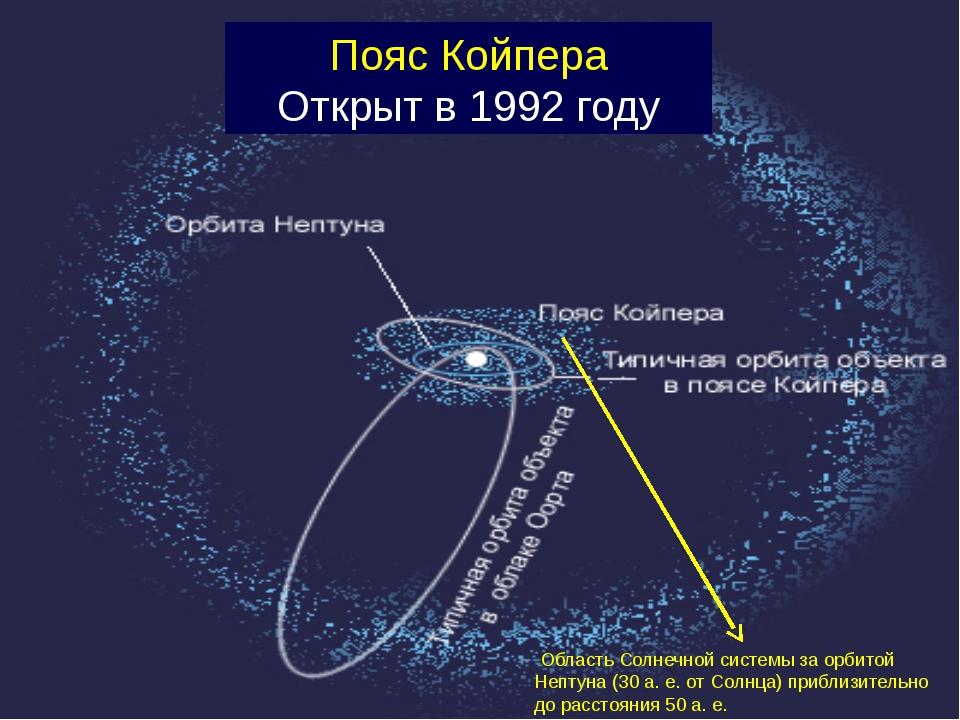 «Звёздный дождь» Траектория кометы Метеорные тела