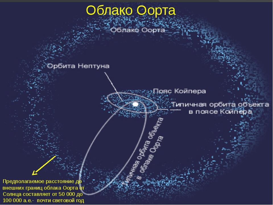 Плотность метеорного потока на пике активности -количество метеоров в час Ви...