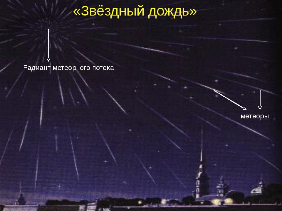 2 3 1 3 1) Назовите созвездия представленные на фотографиях. 2) Какие планеты...