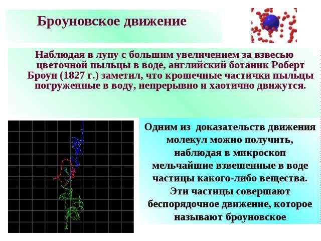 Броуновское движение Наблюдая в лупу с большим увеличением за взвесью цветочн...