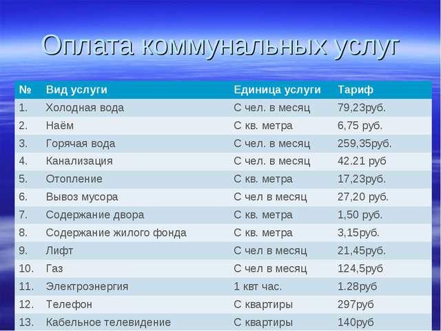 Оплата коммунальных услуг №Вид услугиЕдиница услугиТариф 1.Холодная вода...