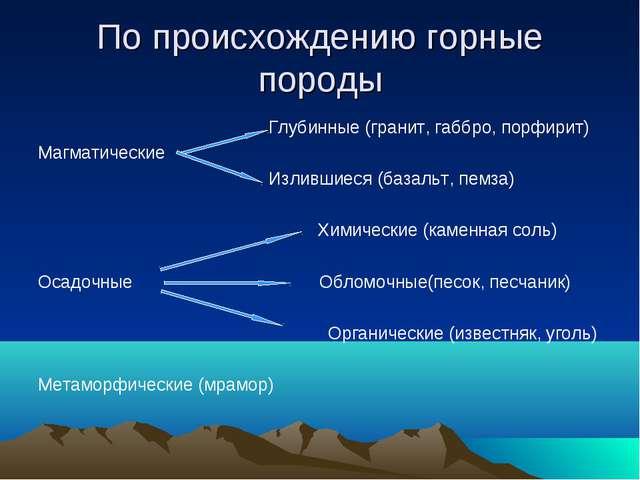 По происхождению горные породы Глубинные (гранит, габбро, порфирит) Магматиче...