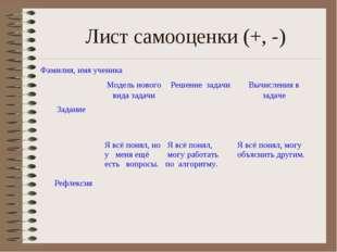 Лист самооценки (+, -) Фамилия, имя ученика ЗаданиеМодель нового вида задач